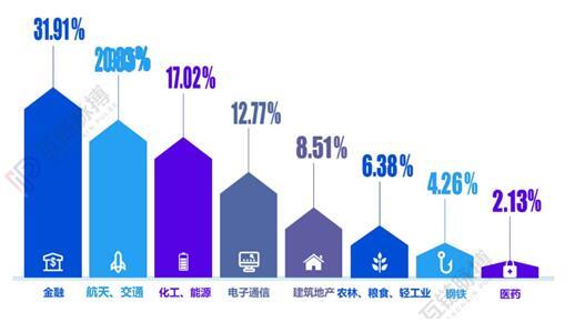 http://www.reviewcode.cn/youxikaifa/134001.html