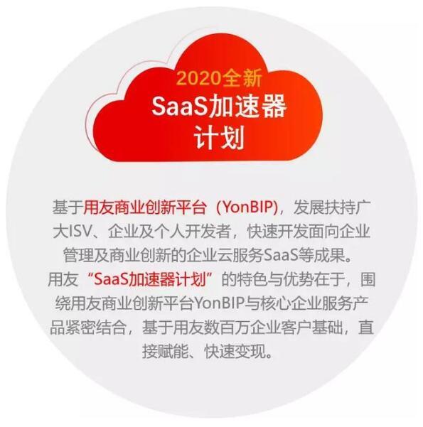 """用友发布SaaS加速器计划,指向To B的""""杀手锏"""""""