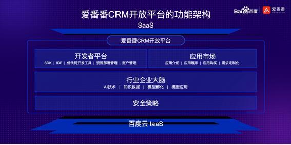 国内CRM市场迎来巨头加码:百度推出爱番番CRM开放平台